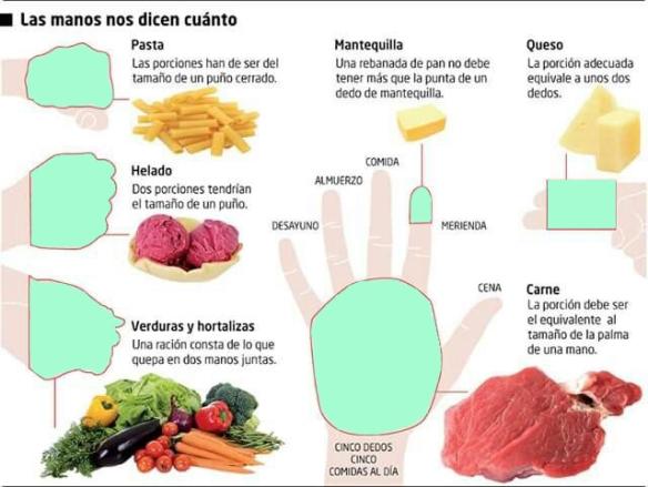 dieta-de-las-manos